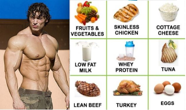 The 8 Foods That Build Muscle and Maximize Your Body-Building Ef