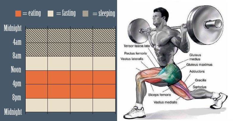 Boost HGH Levels Through High Intensity Workouts and Fasting